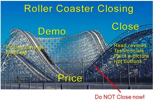 Roller Coaster Closing Techniques